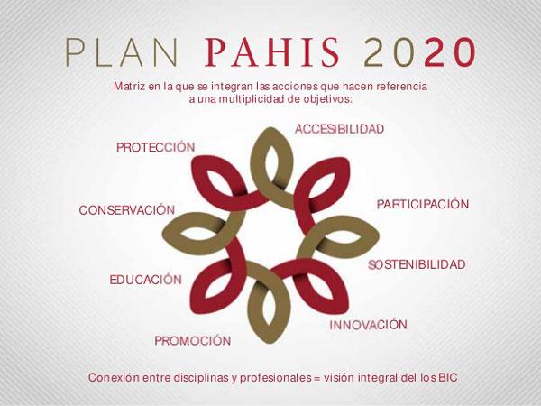 La Junta aprueba el plan PAHIS 2020